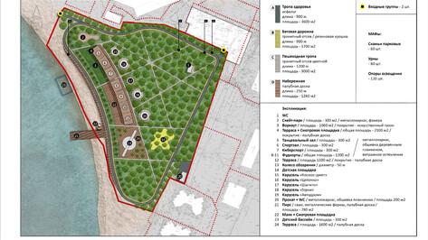 Концессионер «Дельфина» в Воронеже вложит в реконструкцию парка 140 млн рублей