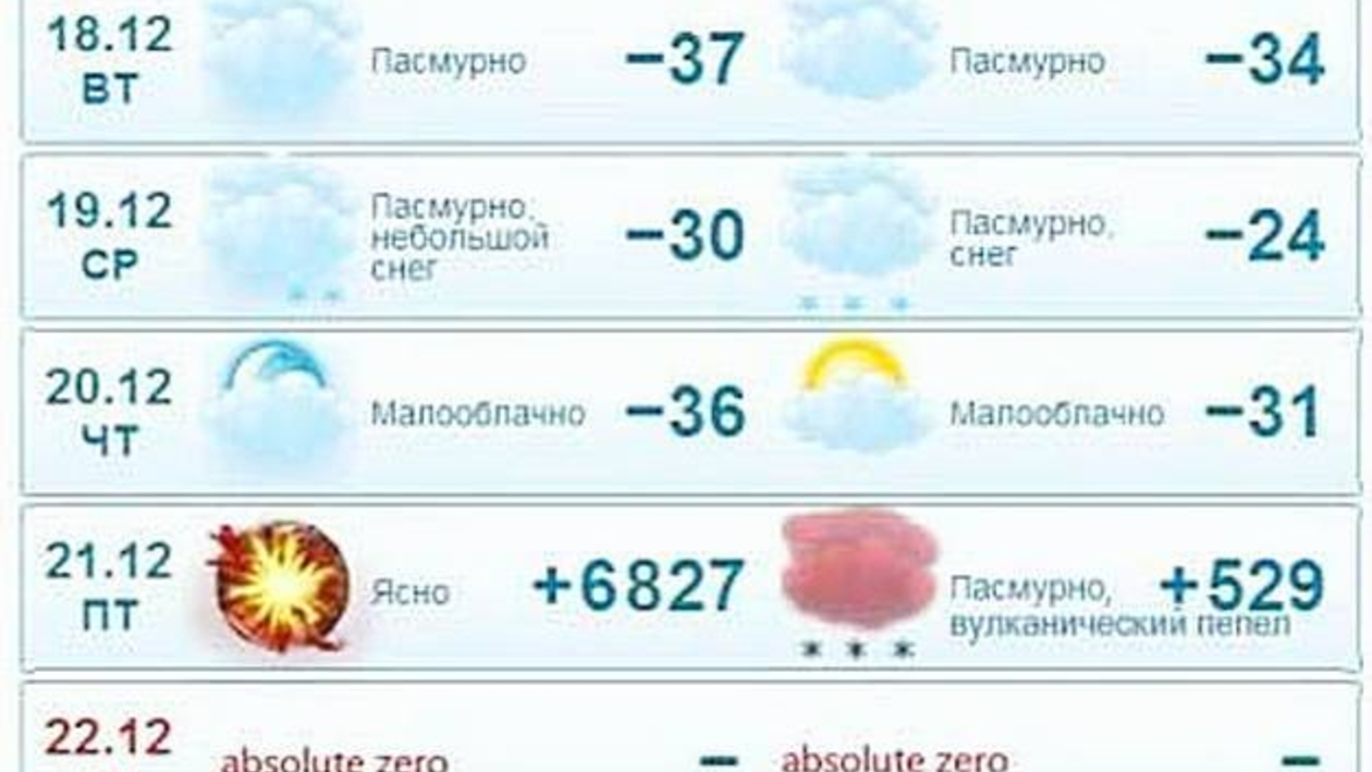Астрофизик Станислав Короткий обещает конец света