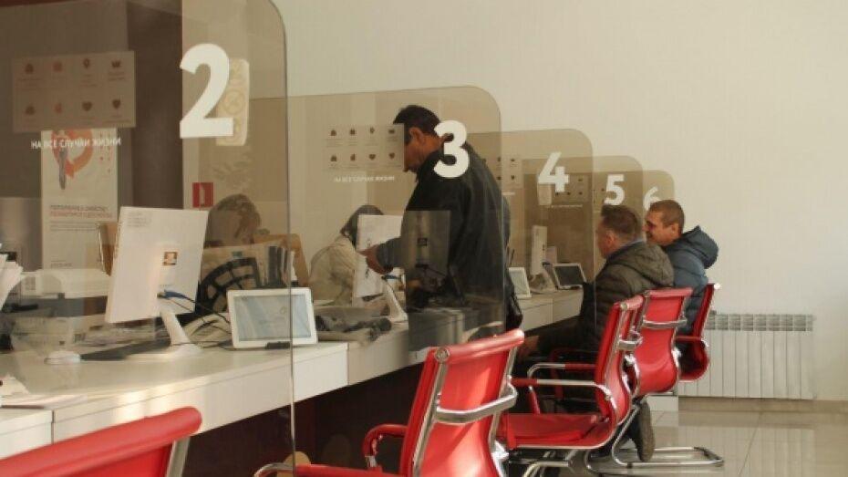 Услугой «Бизнес с нуля за 4 дня» воспользовались 1 тыс воронежцев за 4 месяца