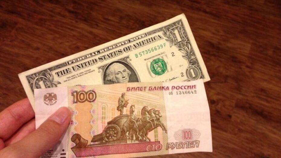 Ослабление рубля отрицательно повлияло на жизнь 48% россиян