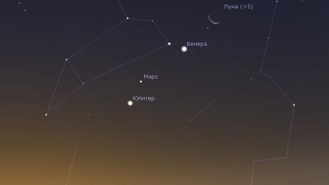 Воронежцы увидят парад планет ранним утром 9 октября