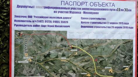 Петербургские археологи проведут изыскания в Кантемировском районе