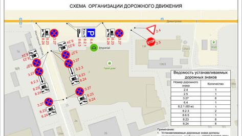 Возле торгового центра в Воронеже запретили парковку