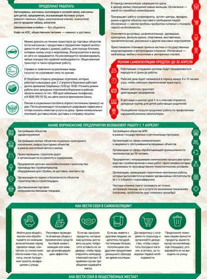 Самоизоляция в Воронежской области