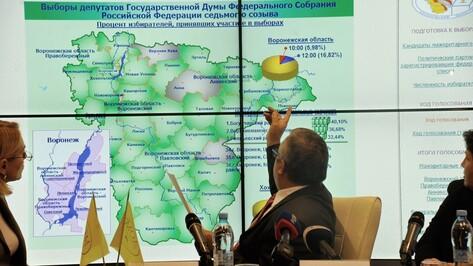 К 14:00 явка на выборах в Воронежской области составила 27,88%