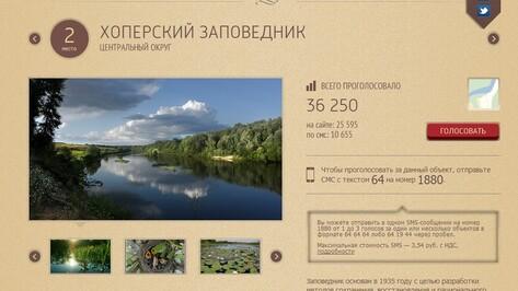 Хоперский заповедник за два дня переместился с 75 места на второе в конкурсе «Россия 10»