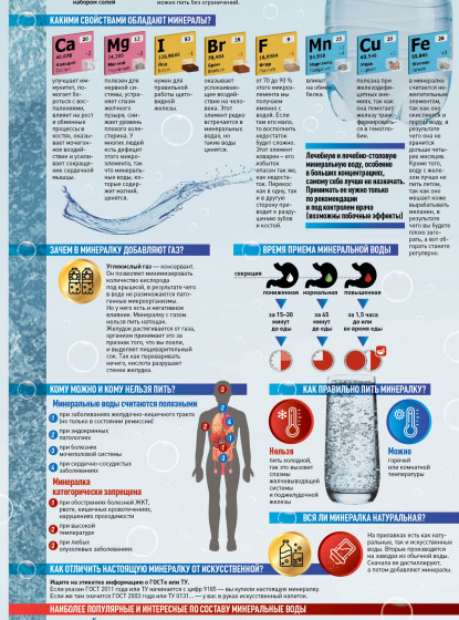 Водный баланс