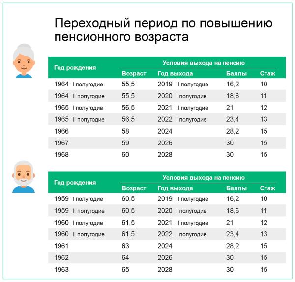Саратов от соцзащиты ленинского района вдова чернобыльца что она должна получать денежные льготы