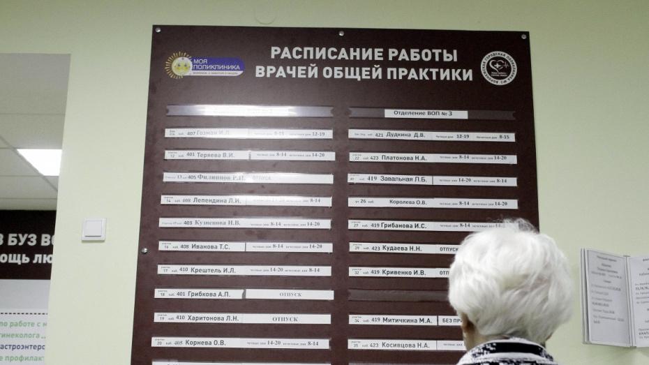 ТФОМС Воронежской области подвел итоги работы в первом полугодии 2018 года