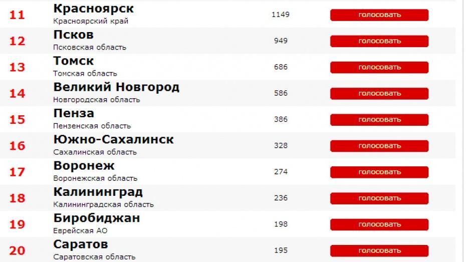 Воронеж лучше Биробиджана, но отстал от Южно-Сахалинска