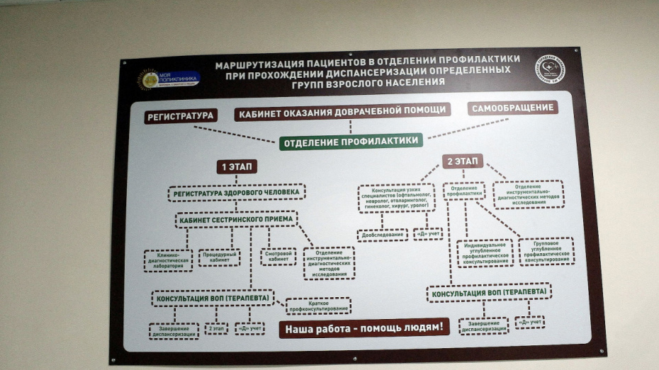 Россиянам старше 40 лет разрешили прогулять работу в день диспансеризации