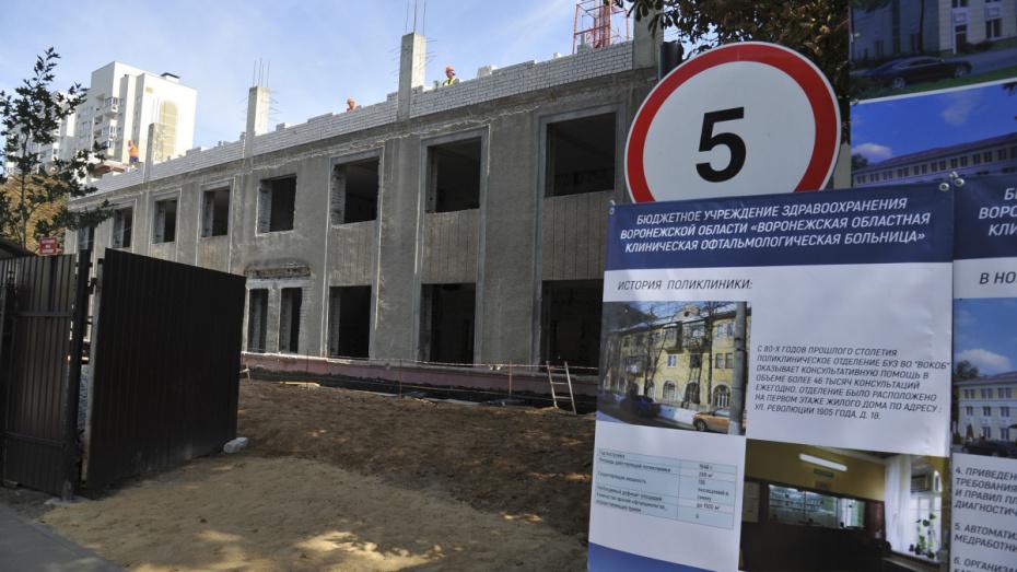 Офтальмологическая поликлиника на 200 посещений в день откроется в Воронеже весной 2019 года