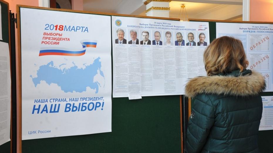 Экзит-полы: Путин победил впервом туре срекордной поддержкой