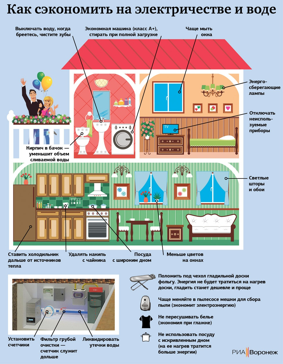 Как экономить в домашних условиях