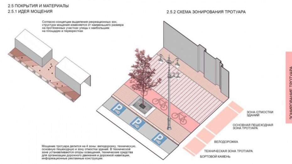 Воронежцев пригласили на обсуждение концепции благоустройства проспекта Революции