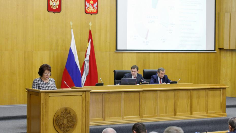 В 2020 году на нацпроекты в Воронежской области из бюджета выделят 22,8 млрд рублей