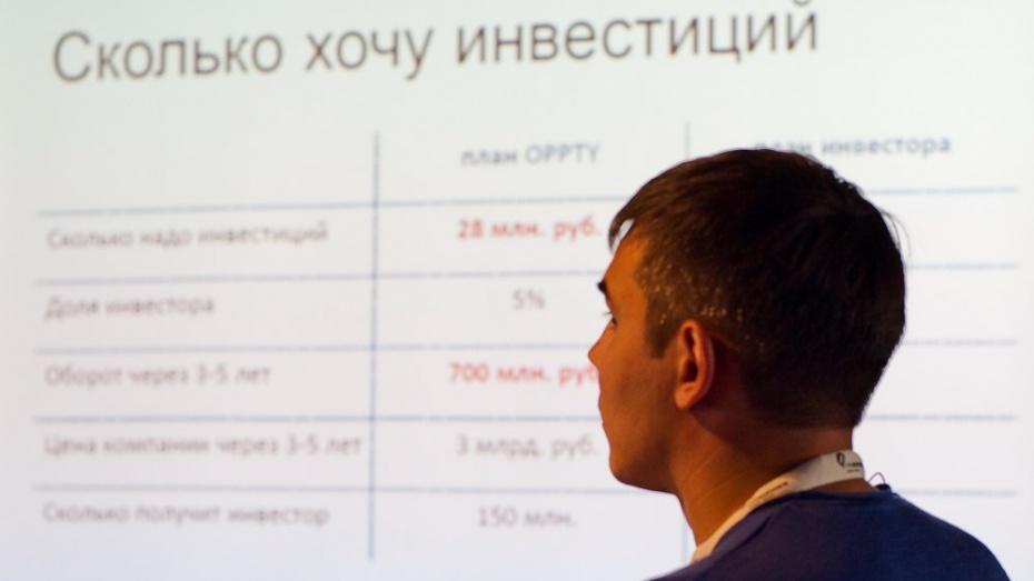Воронежская область поднялась в рейтинге инновационного развития регионов